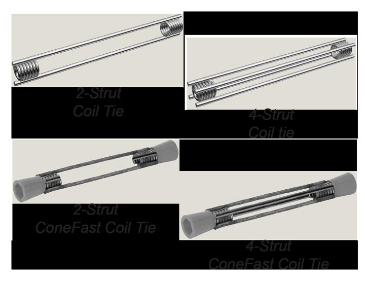 SureBuilt Concrete Formwork Coil Ties