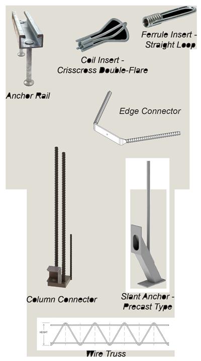 SureBuilt Precast Concrete Forming Accessories