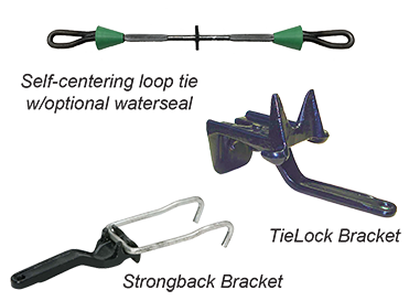 Self Centering Loop Tie and Cam Lock Bracket for forming concrete with plywood